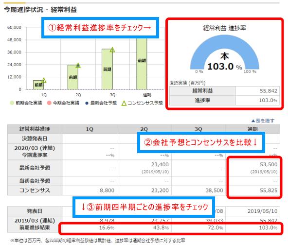 株価 だ いふく ダイフク (6383)