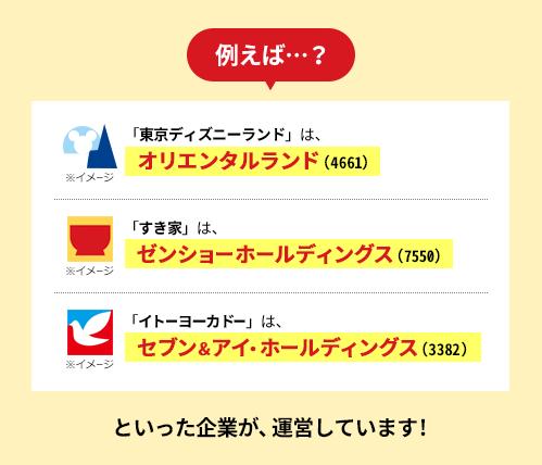 アオキ スーパー 株価