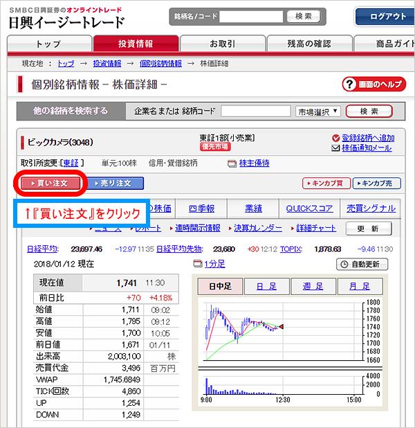 トレード イージー 日興 証券